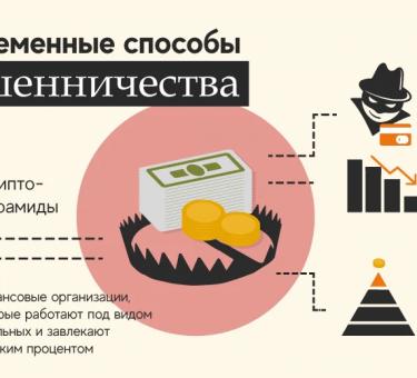 Как избежать рисков мошенничества простым гражданам и инвесторам