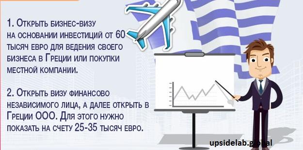 Как законно попасть в Грецию инвестору или бизнесмену
