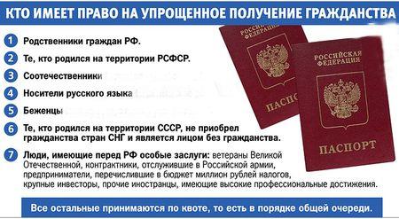 Перечень лиц, которые, в соответствии с ФЗ, имеют право на оформление гражданства