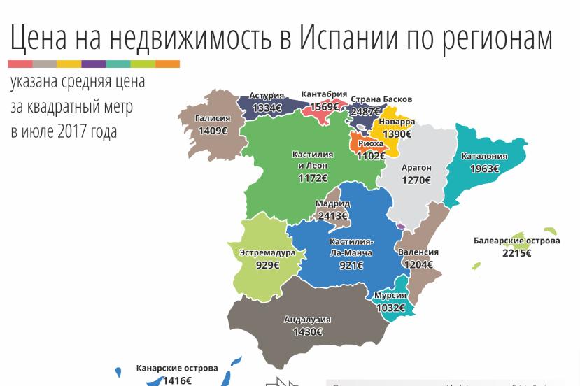 Цены на недвижимость Испании по регионам