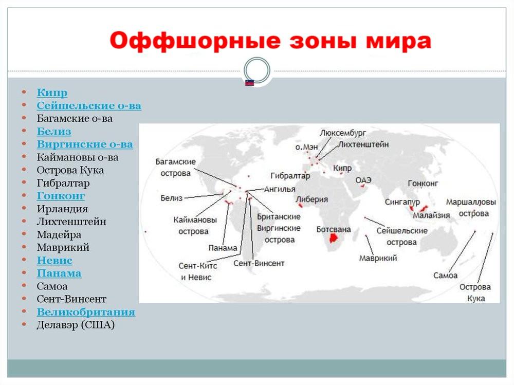Перечень оффшорных зон по всему миру