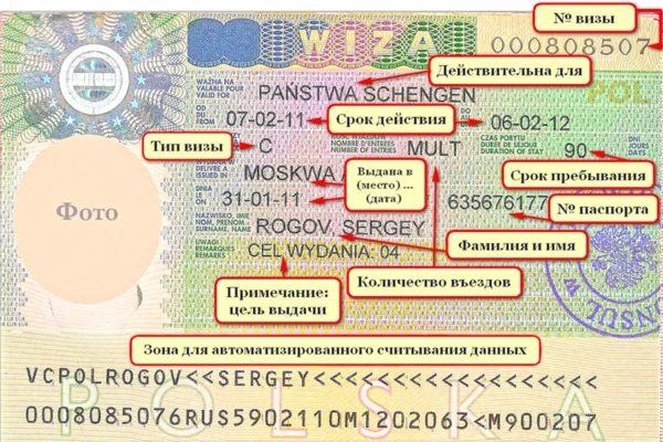 Что представляет собой польская бизнес-виза