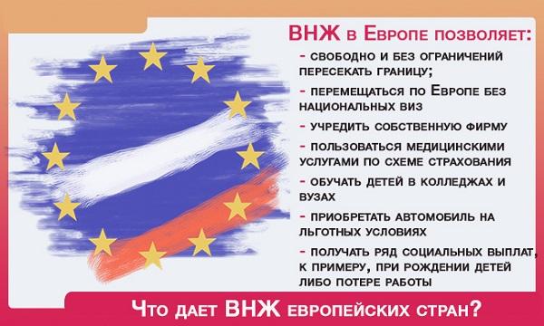 Что дает европейское ВНЖ?
