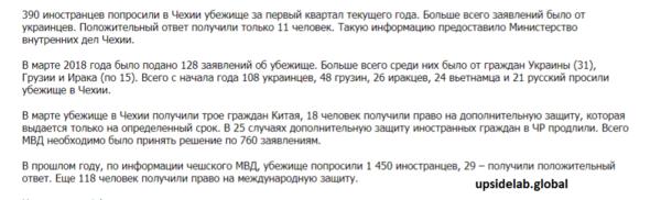Официальная информация от МВД Чехии по состоянию на прошедший год