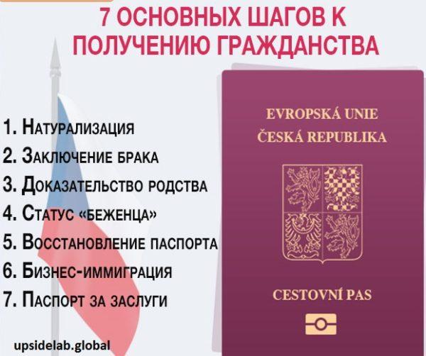 На каких основаниях получают чешское гражданство