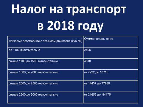 Сколько платили автолюбители в прошедшем году