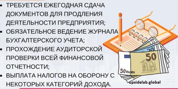 Некоторые требования, предъявляемые к коммерческим компаниям, ведущим деятельность на Кипре