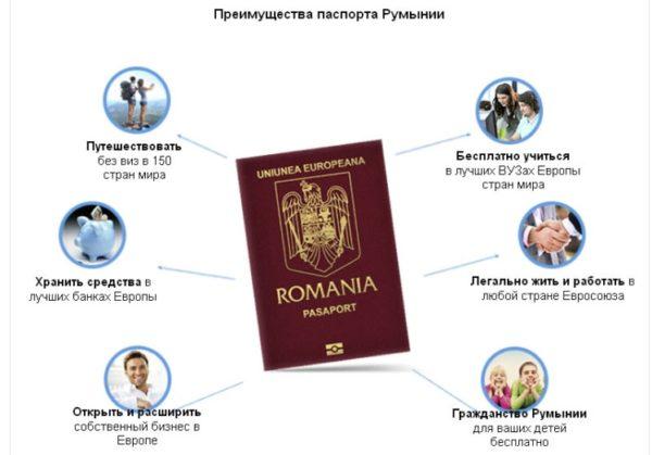 Основные преимущества паспорта Румынии