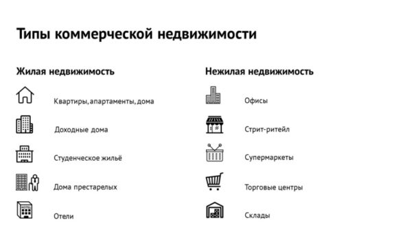 Типы коммерческих объектов