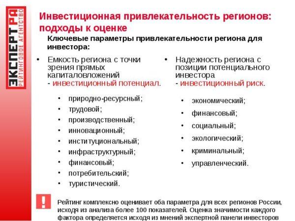 Критерии оценки ведущего консалтингового агентства РФ