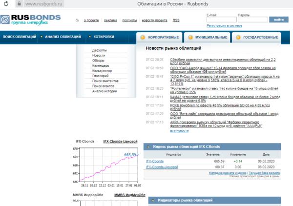 Скриншот сайта Rusbonds