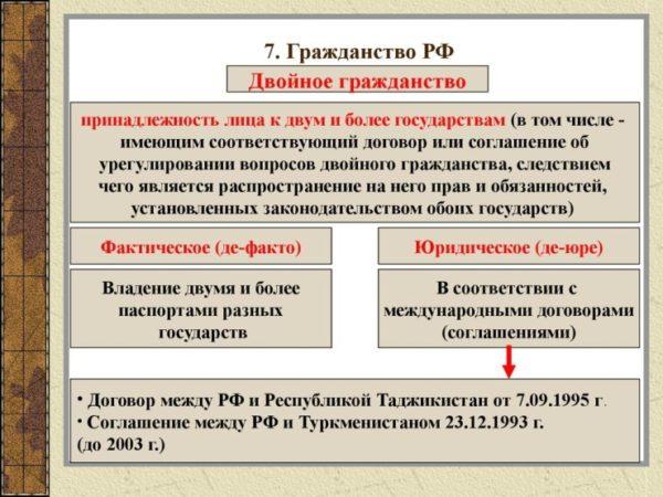 О втором гражданстве в России